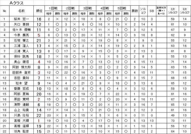 2019寒河江OPA.jpg
