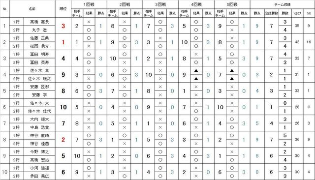 2019寒河江OP団体.jpg