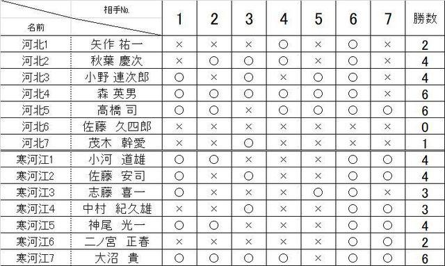 河北寒河江交流戦.jpg